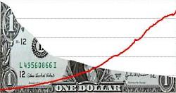 dollar_bill_inflation